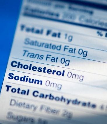 Straight, No Chaser: Cholesterol – What you should know.