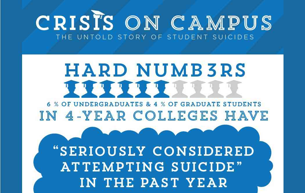 Straight, No Chaser: Suicide – Crisis on Campus